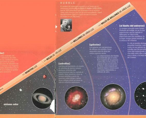 HUBBLE. El legado del telescopio.